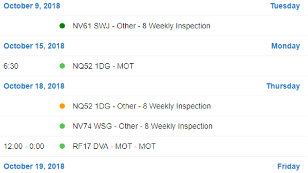 CMMS Maintenance Schedule List Stream Check