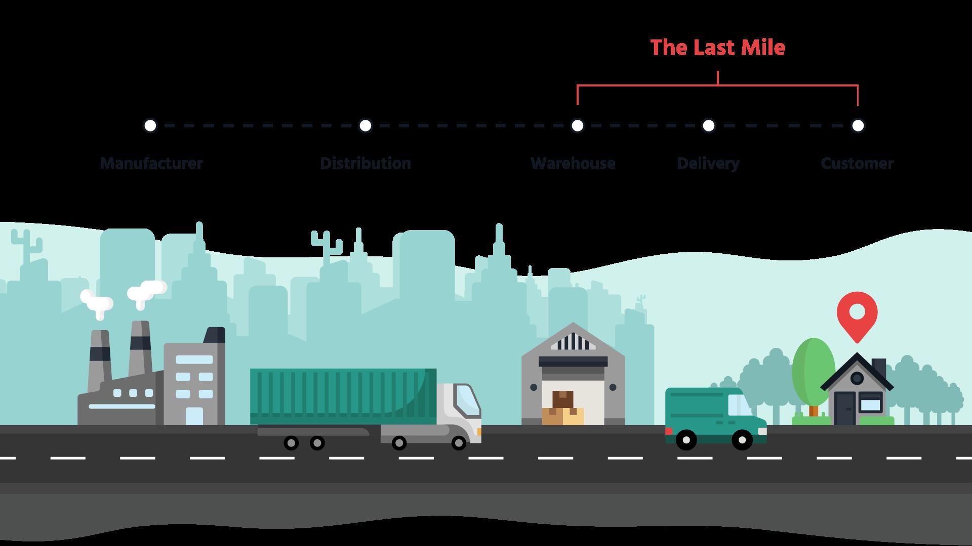 Last-Mile-Roadmap