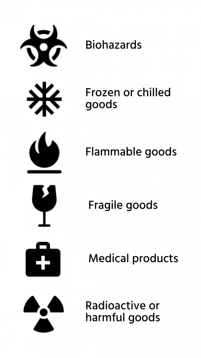 Product Classification Icons for Logistics TMS Softare
