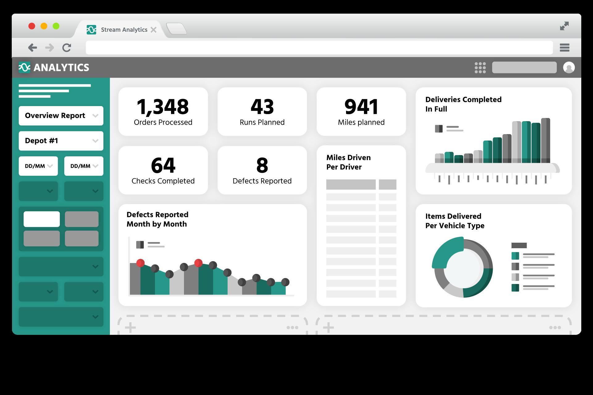 Stream-Analytics-Sample-Report-Graphic